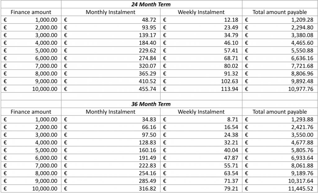 Crinions Furniture - Flexi-Fi pricing table